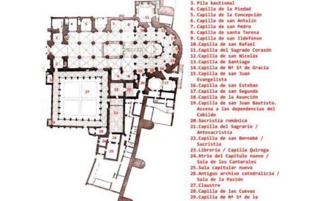 Καθεδρικός ναός και δημοσιονομικοί κανόνες